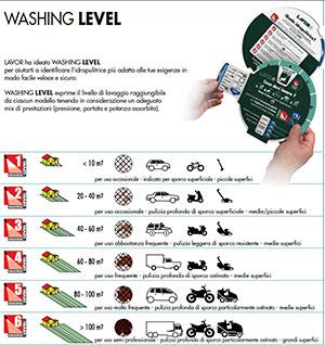 Idropulitrici Lavor - Scegli grazie al Wash Level