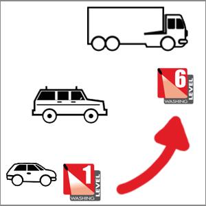 scegli-L'idropulitrice-per-la-moto