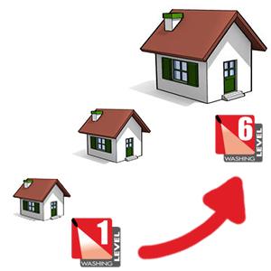 Scelta dell'idropulitrice per la casa
